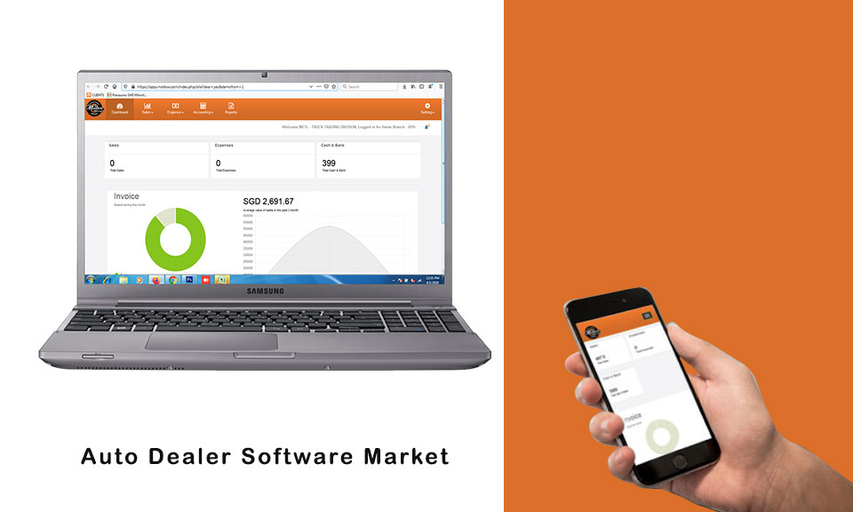 Auto Dealer Software market