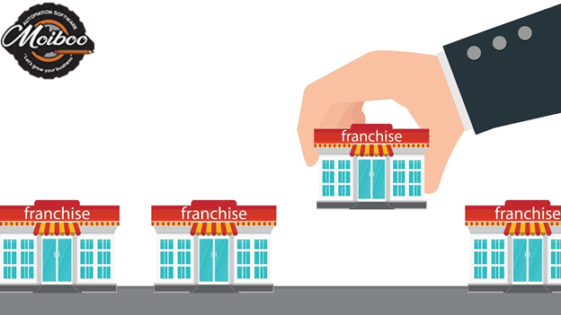 Retail Business Franchise
