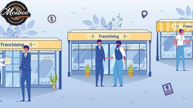 franchise your retail business